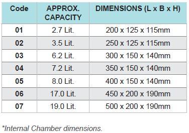 25-111E TABLE