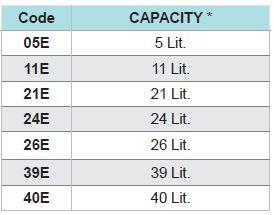 25-126E-SS TABLE