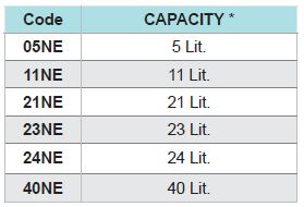 25-126NE-SS TABLE
